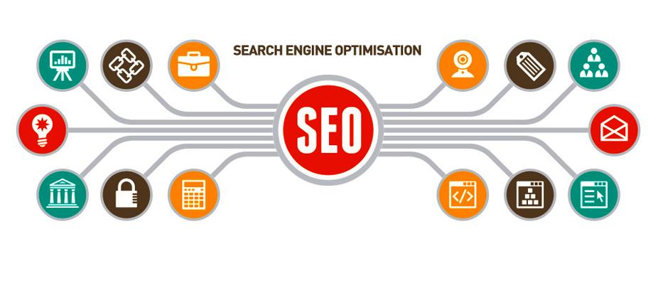 seo keywords brainstorming