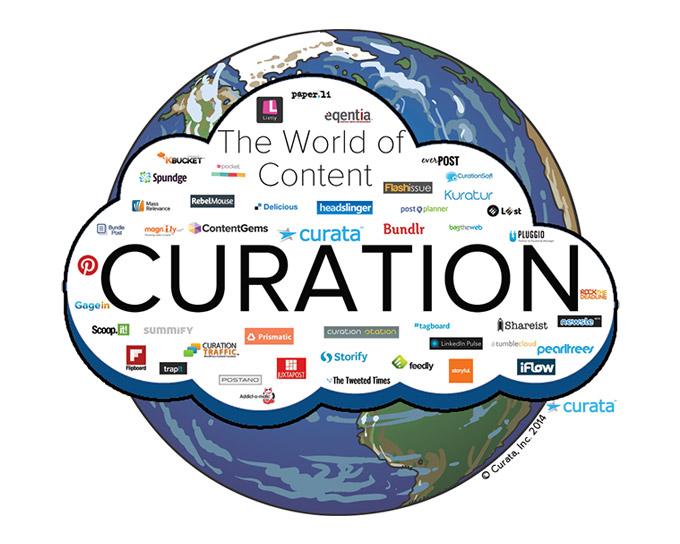 Curation World