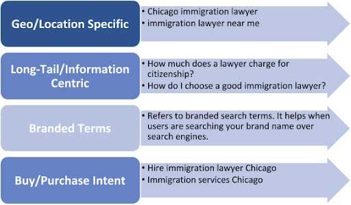 legal-blog26