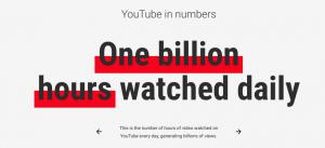 YouTube Press